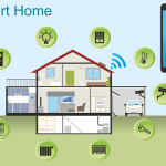 What is a Smart Home and How Does it Work?