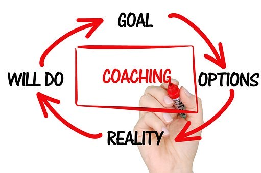 Coaching, Training, Mentoring, Business